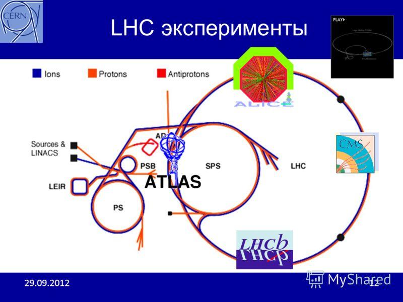 LHC эксперименты 04.07.201212