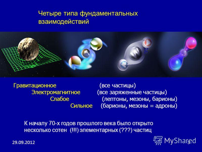 Четыре типа фундаментальных взаимодействий Гравитационное (все частицы) Электромагнитное (все заряженные частицы) Слабое (лептоны, мезоны, барионы) Сильное (барионы, мезоны = адроны) 04.07.20123 К началу 70-х годов прошлого века было открыто нескольк