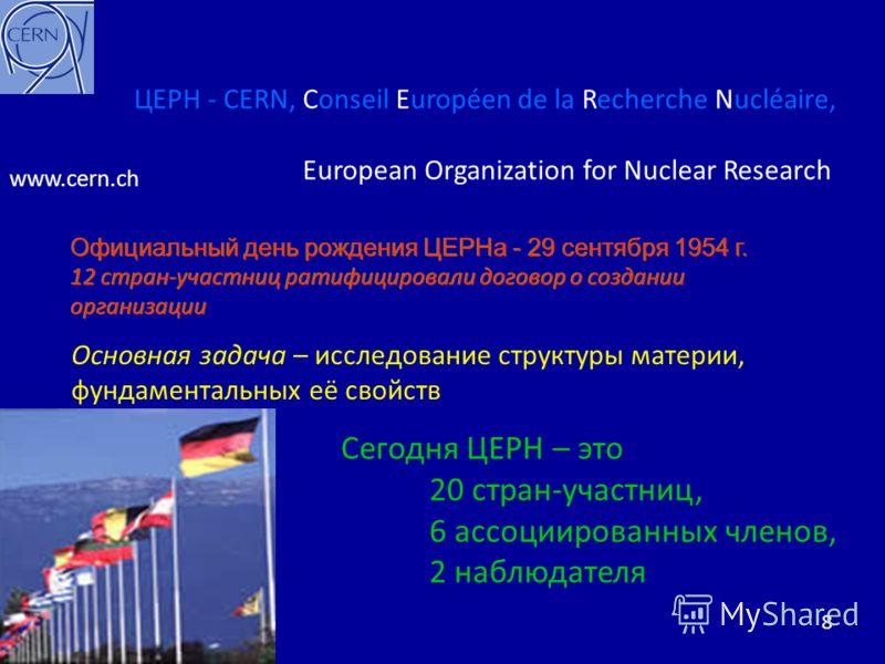 ЦЕРН - CERN, Conseil Européen de la Recherche Nucléaire, European Organization for Nuclear Research Официальный день рождения ЦЕРНа - 29 сентября 1954 г. 12 стран-участниц ратифицировали договор о создании организации Официальный день рождения ЦЕРНа