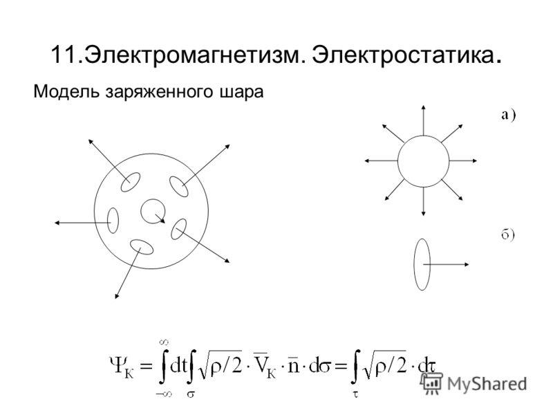 11.Электромагнетизм. Электростатика. Модель заряженного шара