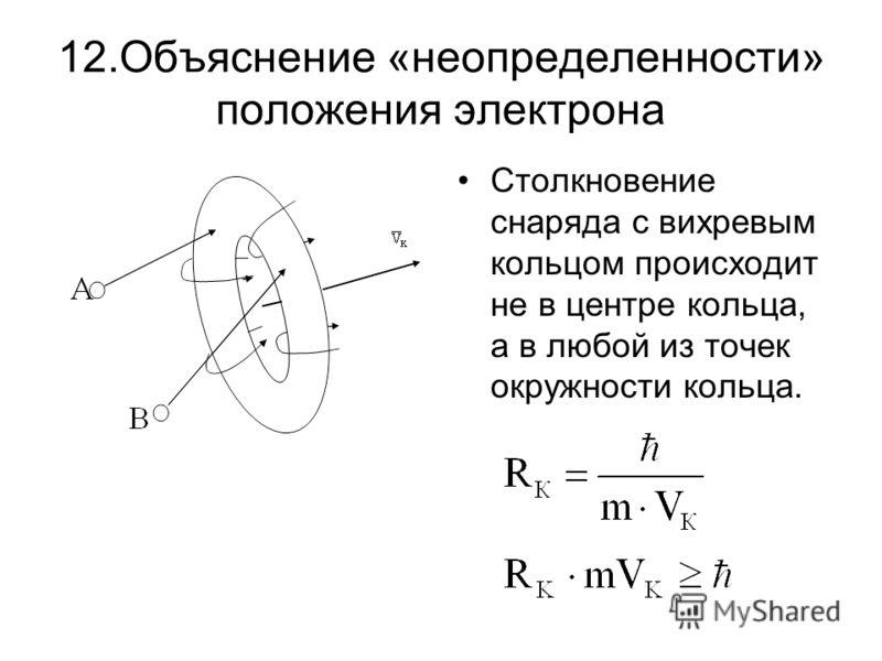12.Объяснение «неопределенности» положения электрона Столкновение снаряда с вихревым кольцом происходит не в центре кольца, а в любой из точек окружности кольца.