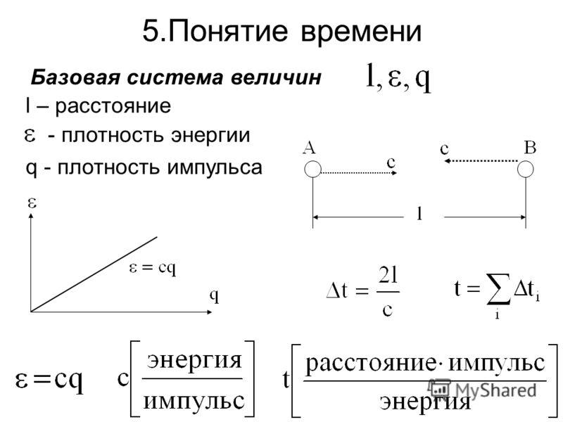 5.Понятие времени l – расстояние Базовая система величин q - плотность импульса - плотность энергии
