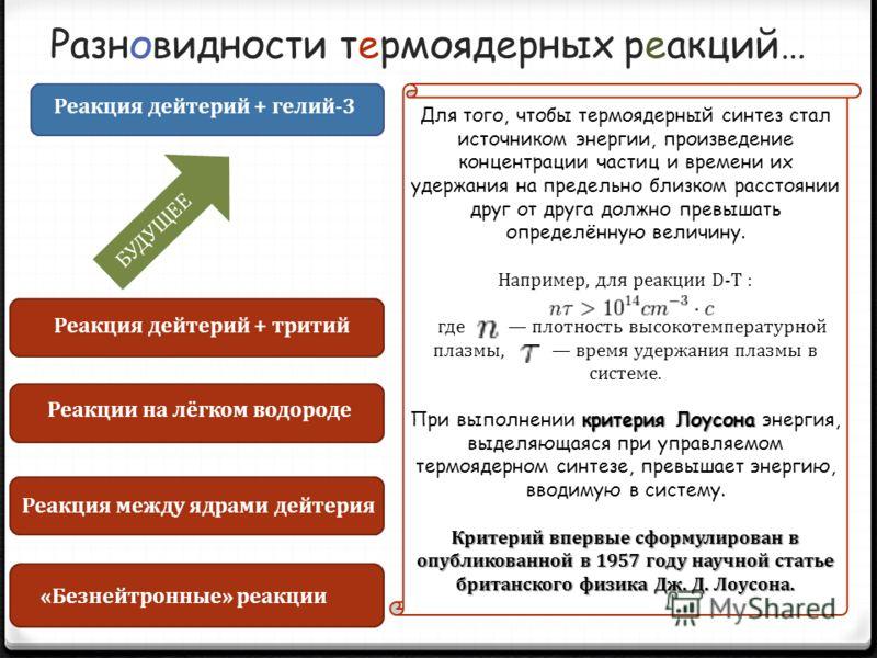 Разновидности термоядерных реакций… Реакция дейтерий + тритий Реакция дейтерий + гелий-3 Реакция между ядрами дейтерия Реакции на лёгком водороде Для того, чтобы термоядерный синтез стал источником энергии, произведение концентрации частиц и времени