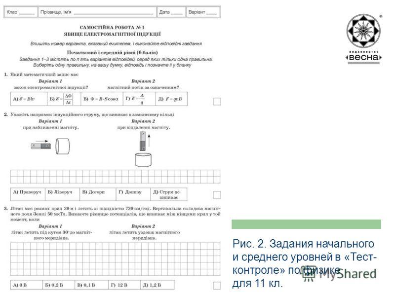 Структура посібника Рис. 2. Задания начального и среднего уровней в «Тест- контроле» по физике для 11 кл.