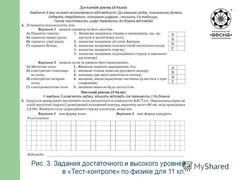 Структура посібника Рис. 3. Задания достаточного и высокого уровней в «Тест-контроле» по физике для 11 кл.