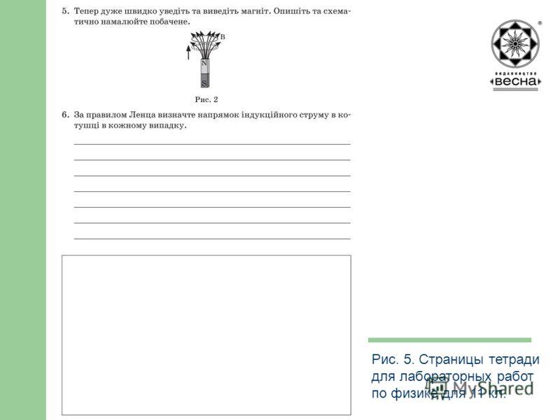 Структура посібника Рис. 5. Страницы тетради для лабораторных работ по физике для 11 кл.