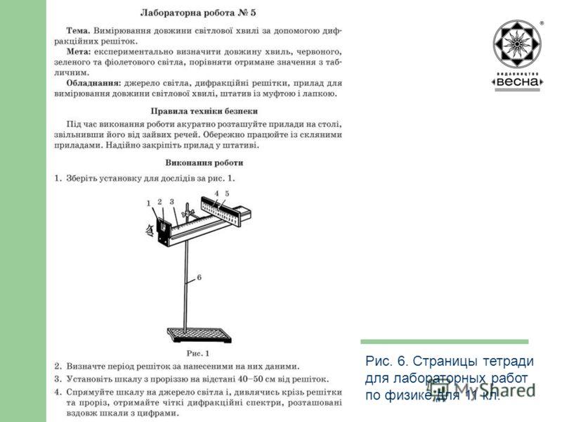 Структура посібника Рис. 6. Страницы тетради для лабораторных работ по физике для 11 кл.