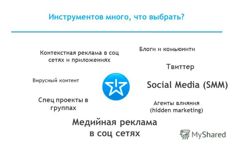 Медийная реклама в соц сетях Инструментов много, что выбрать? Контекстная реклама в соц сетях и приложениях Спец проекты в группах Вирусный контент Social Media (SMM) Блоги и комьюнити Агенты влияния (hidden marketing) Твиттер