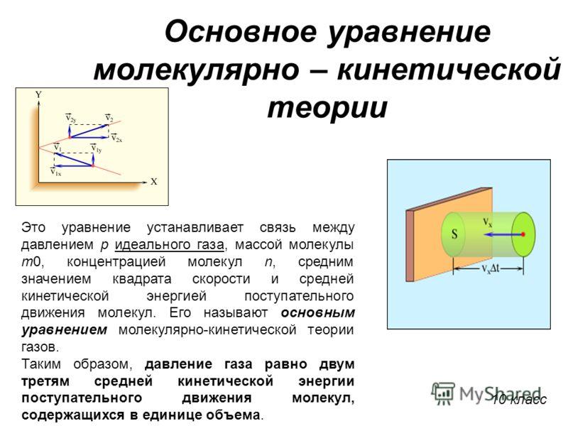 Основное уравнение молекулярно – кинетической теории Это уравнение устанавливает связь между давлением p идеального газа, массой молекулы m0, концентрацией молекул n, средним значением квадрата скорости и средней кинетической энергией поступательного