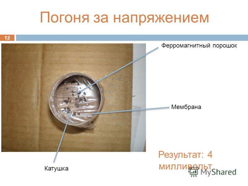 12 Погоня за напряжением Ферромагнитный порошок Мембрана Катушка Результат: 4 милливольт