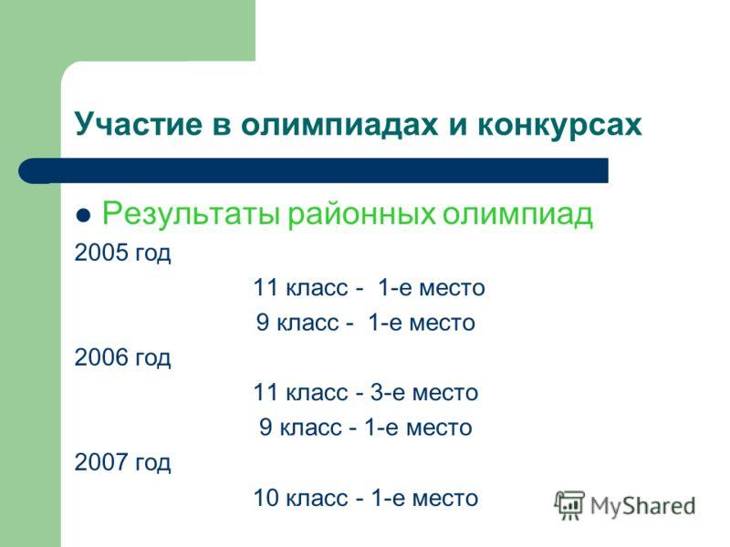 Участие в олимпиадах и конкурсах Результаты районных олимпиад 2005 год 11 класс - 1-е место 9 класс - 1-е место 2006 год 11 класс - 3-е место 9 класс - 1-е место 2007 год 10 класс - 1-е место
