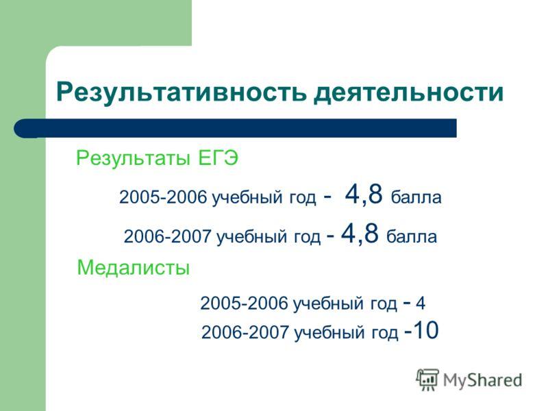 Результативность деятельности Результаты ЕГЭ 2005-2006 учебный год - 4,8 балла 2006-2007 учебный год - 4,8 балла Медалисты 2005-2006 учебный год - 4 2006-2007 учебный год -10
