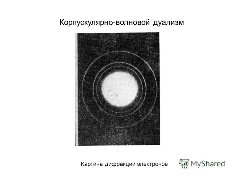 Корпускулярно-волновой дуализм Картина дифракции электронов