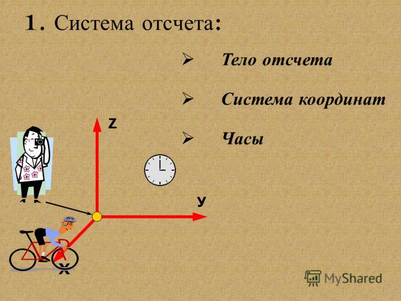 1. Система отсчета : Тело отсчета Система координат Часы