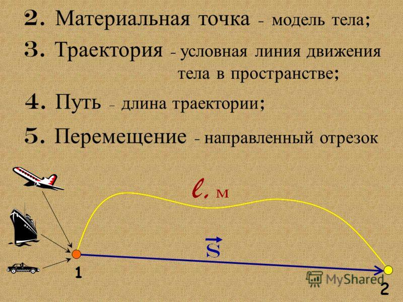 2. Материальная точка – модель тела ; 3. Траектория – условная линия движения тела в пространстве ; 4. Путь – длина траектории ; 5. Перемещение – направленный отрезок