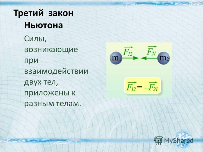 Третий закон Ньютона Силы, возникающие при взаимодействии двух тел, приложены к разным телам.