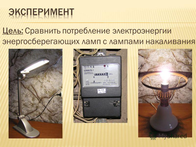 Цель: Сравнить потребление электроэнергии энергосберегающих ламп с лампами накаливания