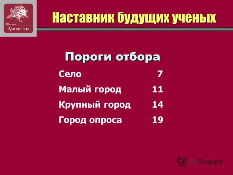 Наставник будущих ученых Пороги отбора Село 7 Малый город11 Крупный город14 Город опроса19
