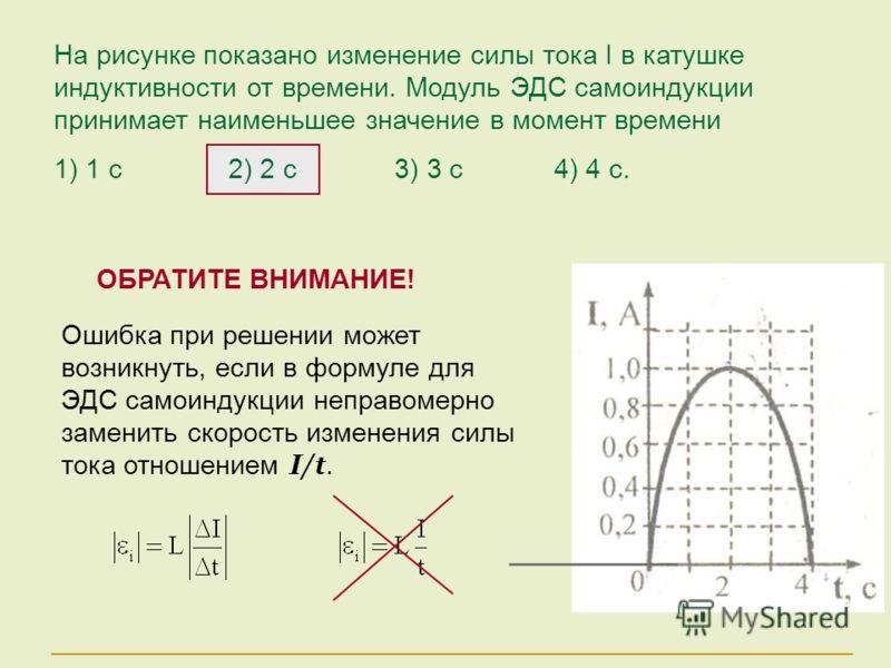 ОБРАТИТЕ ВНИМАНИЕ! Ошибка при решении может возникнуть, если в формуле для ЭДС самоиндукции неправомерно заменить скорость изменения силы тока отношением I/t. На рисунке показано изменение силы тока I в катушке индуктивности от времени. Модуль ЭДС са