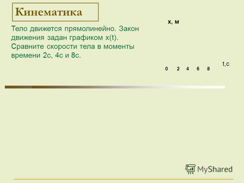 Кинематика Тело движется прямолинейно. Закон движения задан графиком х(t). Сравните скорости тела в моменты времени 2с, 4с и 8с. 0 2 4 6 8 t,с x, м