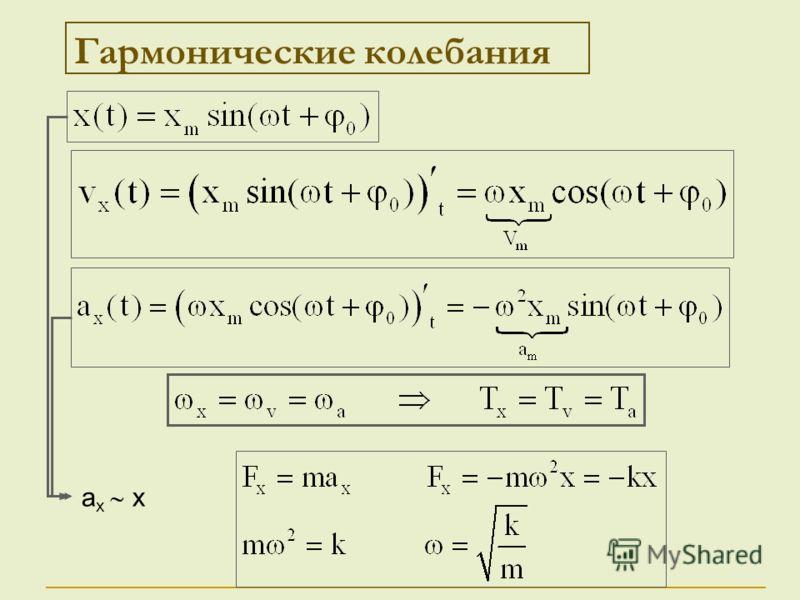 Гармонические колебания a x x