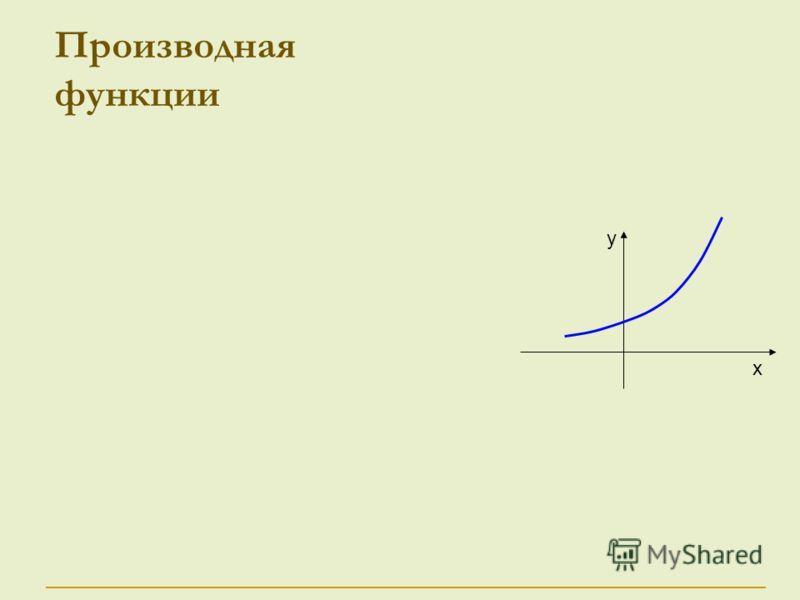 Производная функции у х