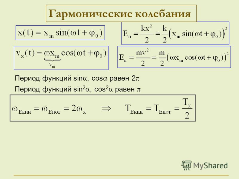 Период функций sin, cos равен 2 π Период функций sin 2, cos 2 равен π Гармонические колебания