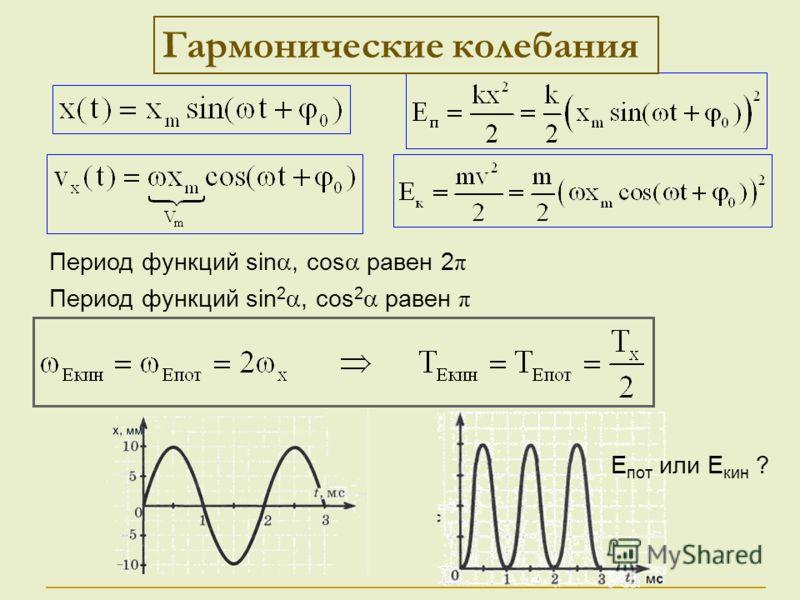 Период функций sin, cos равен 2 π Период функций sin 2, cos 2 равен π Гармонические колебания Е пот или Е кин ?