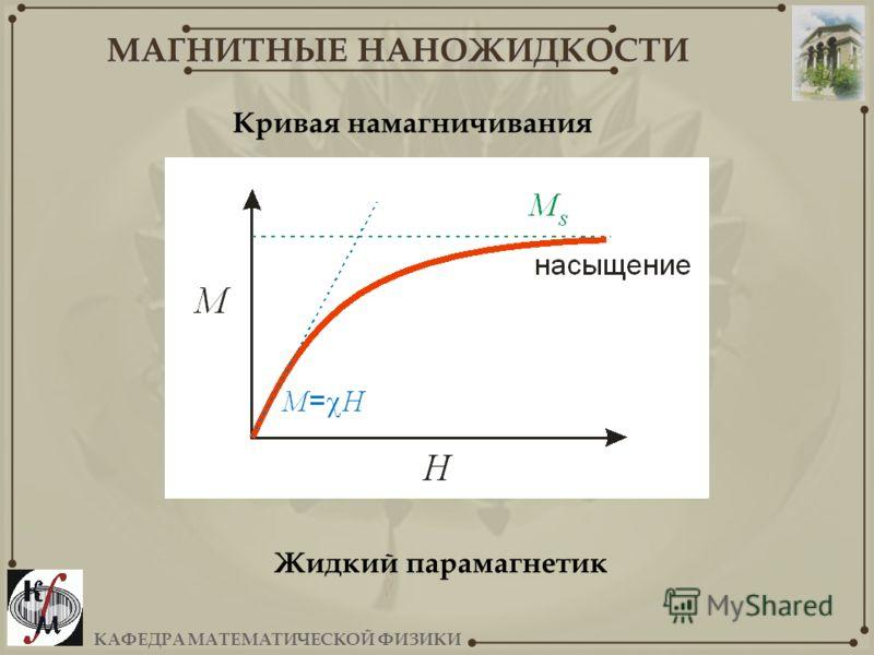 КАФЕДРА МАТЕМАТИЧЕСКОЙ ФИЗИКИ МАГНИТНЫЕ НАНОЖИДКОСТИ Кривая намагничивания Жидкий парамагнетик
