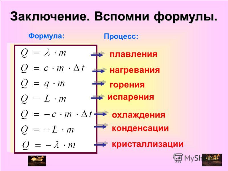 Формула: Процесс: Заключение. Вспомни формулы. плавления нагревания горения испарения охлаждения конденсации кристаллизации