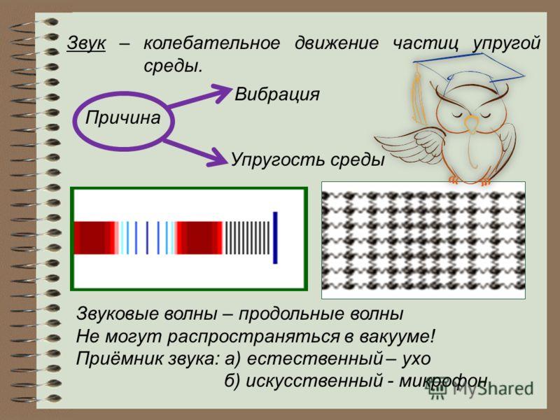 Звук – колебательное движение частиц упругой среды. Причина Вибрация Упругость среды Звуковые волны – продольные волны Не могут распространяться в вакууме! Приёмник звука: а) естественный – ухо б) искусственный - микрофон