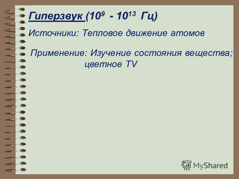 Гиперзвук (10 9 - 10 13 Гц) Источники: Тепловое движение атомов Применение: Изучение состояния вещества; цветное ТV