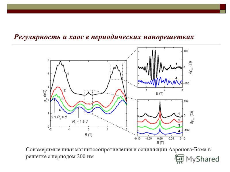 Регулярность и хаос в периодических нанорешетках Соизмеримые пики магнитосопротивления и осцилляции Ааронова-Бома в решетке с периодом 200 нм