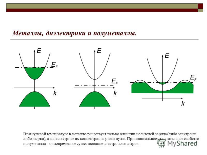 Металлы, диэлектрики и полуметаллы. При нулевой температуре в металле существует только один тип носителей заряда (либо электроны либо дырки), а в диэлектрике их концентрация равна нулю. Принципиальное отличительное свойство полуметалла – одновременн