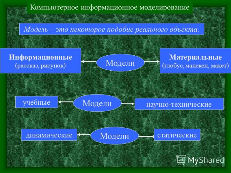 Компьютерное информационное моделирование Модель – это некоторое подобие реального объекта. Модели Материальные (глобус, манекен, макет) Информационные (рассказ, рисунок) Модели учебные научно-технические Модели статическиединамические