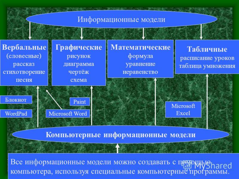 расписание уроков таблица