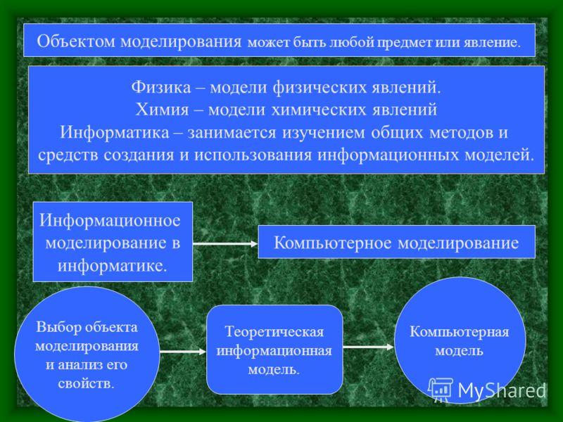 Объектом моделирования может быть любой предмет или явление. Физика – модели физических явлений. Химия – модели химических явлений Информатика – занимается изучением общих методов и средств создания и использования информационных моделей. Информацион
