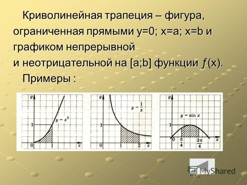 Криволинейная трапеция – фигура, ограниченная прямыми y=0; x=а; x=b и графиком непрерывной и неотрицательной на [а;b] функции ƒ(x). Примеры :
