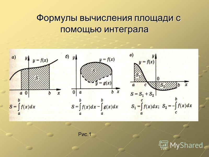 Формулы вычисления площади с помощью интеграла Рис.1