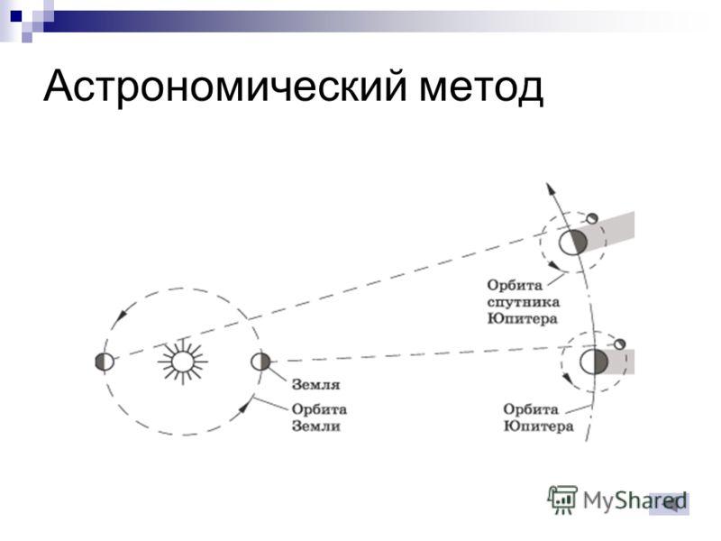 Астрономический метод