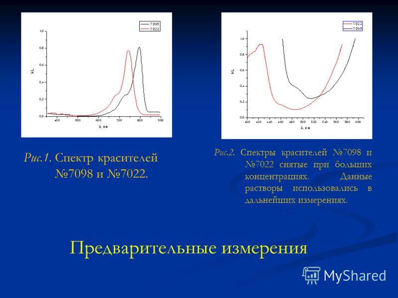 Рис.1. Спектр красителей 7098 и 7022. Рис.2. Спектры красителей 7098 и7022 снятые при больших концентрациях. Данные растворы использовались в дальнейших измерениях. Предварительные измерения