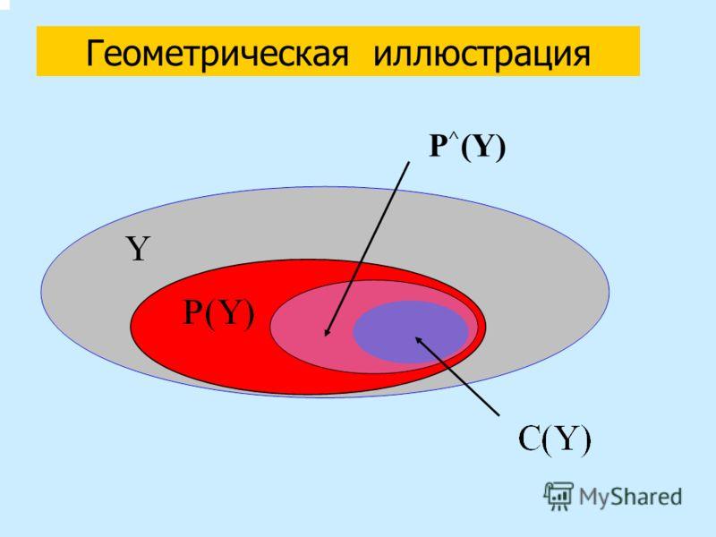 Геометрическая иллюстрация P ^ (Y)