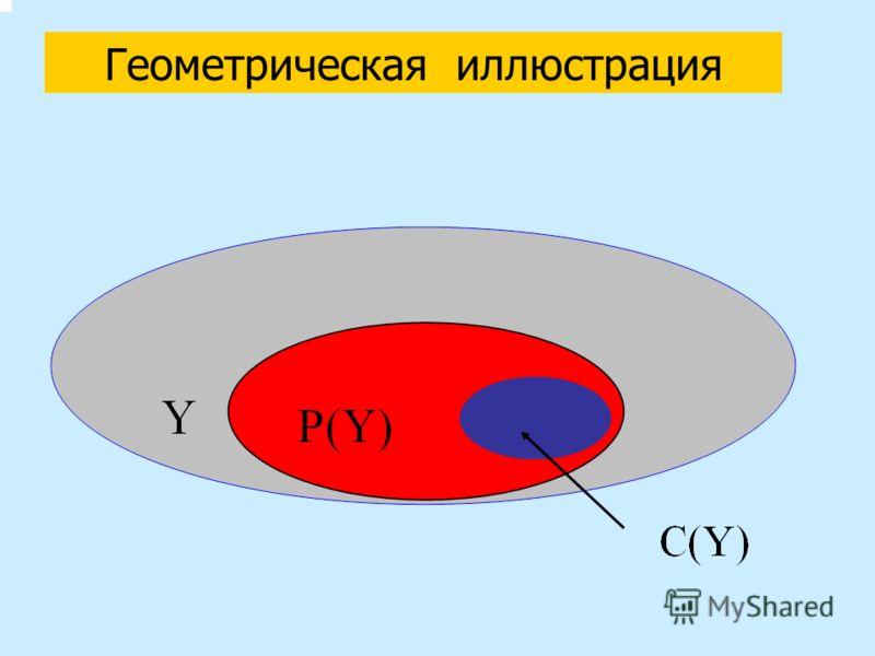 Геометрическая иллюстрация