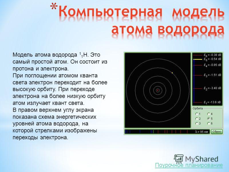 Модель атома водорода 1 1 Н. Это самый простой атом. Он состоит из протона и электрона. При поглощении атомом кванта света электрон переходит на более высокую орбиту. При переходе электрона на более низкую орбиту атом излучает квант света. В правом в