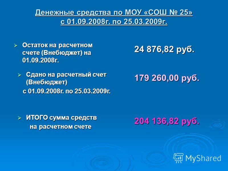 Денежные средства по МОУ «СОШ 25» с 01.09.2008г. по 25.03.2009г. Остаток на расчетном счете (Внебюджет) на 01.09.2008г. Остаток на расчетном счете (Внебюджет) на 01.09.2008г. 24 876,82 руб. Сдано на расчетный счет (Внебюджет) Сдано на расчетный счет