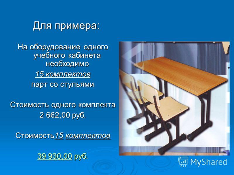 На оборудование одного учебного кабинета необходимо 15 комплектов парт со стульями Стоимость одного комплекта 2 662,00 руб. Стоимость15 комплектов 39 930,00 руб. Для примера:
