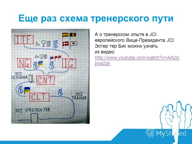 Еще раз схема тренерского пути А о тренерском опыте в JCI европейского Вице-Президента JCI Эстер тер Бик можно узнать из видео: http://www.youtube.com/watch?v=AAzlc poa2gk http://www.youtube.com/watch?v=AAzlc poa2gk