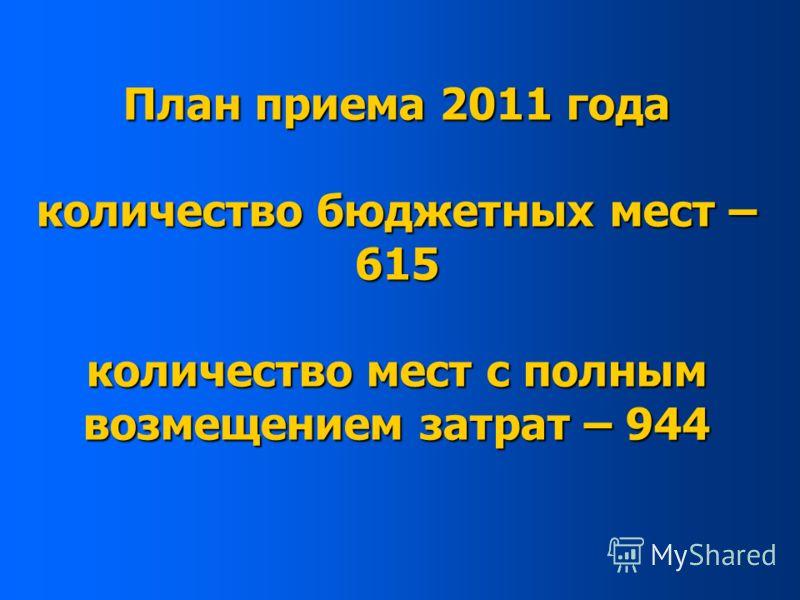 План приема 2011 года количество бюджетных мест – 615 количество мест с полным возмещением затрат – 944