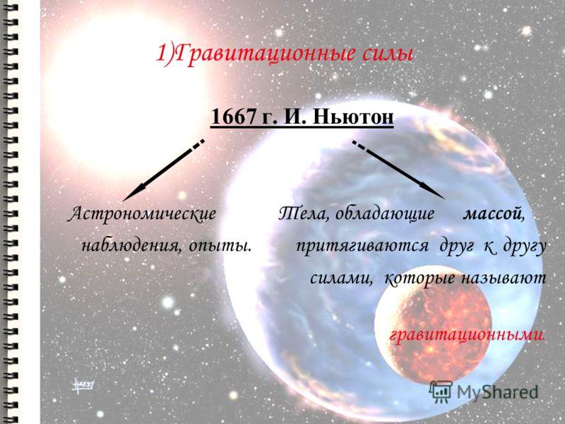 1)Гравитационные силы 1667 г. И. Ньютон Астрономические Тела, обладающие массой, наблюдения, опыты. притягиваются друг к другу силами, которые называют гравитационными.