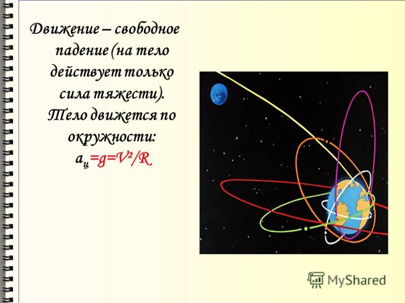 Движение – свободное падение (на тело действует только сила тяжести). Тело движется по окружности: а ц =g=V²/R